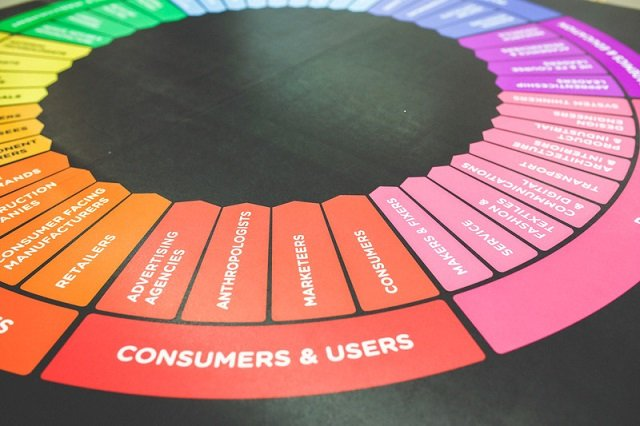 Canva - Marketing_Photo by Kaboompics .com
